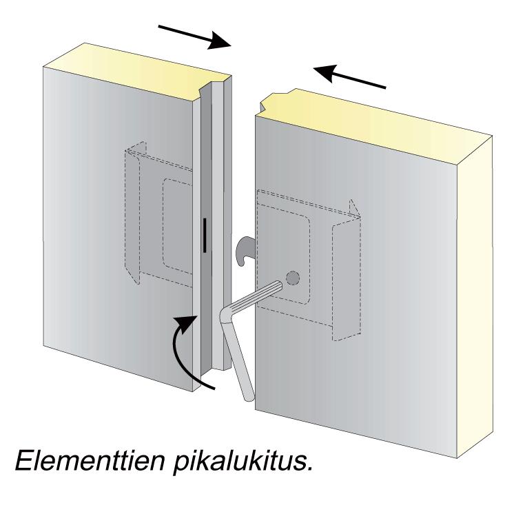 elementti1